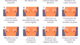 Faça seu auto exame, procure um ginecologista